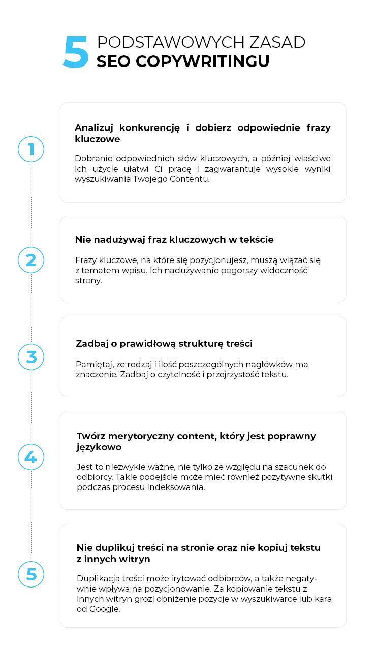 5 zasad SEO Copywritingu