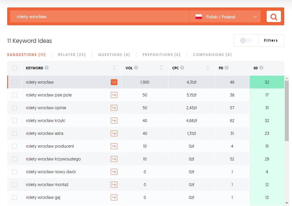 Ubersuggest - wyszukiwarka słów kluczowych