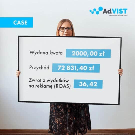 Case study kampania Facebook Ads