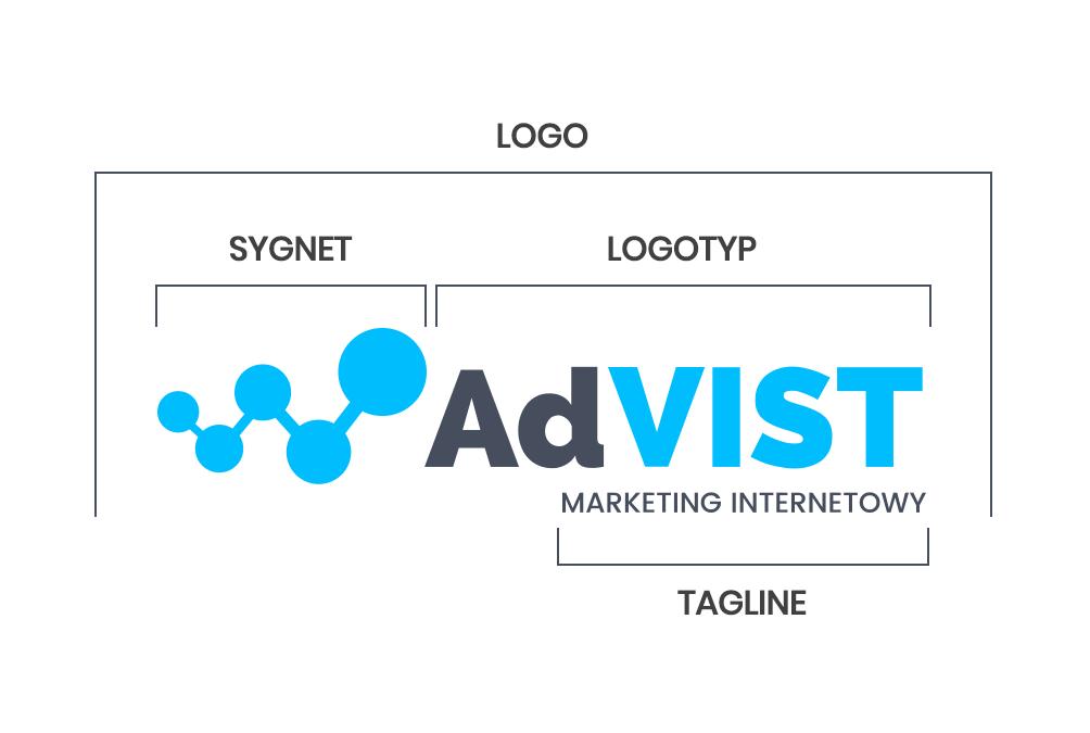 Sygnet, logo, logotyp, tagline