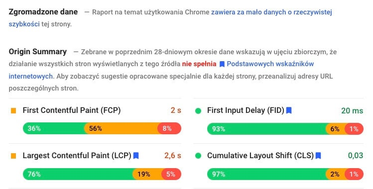 Google Page Speed Insight - LCP, FCP, FID, CLS