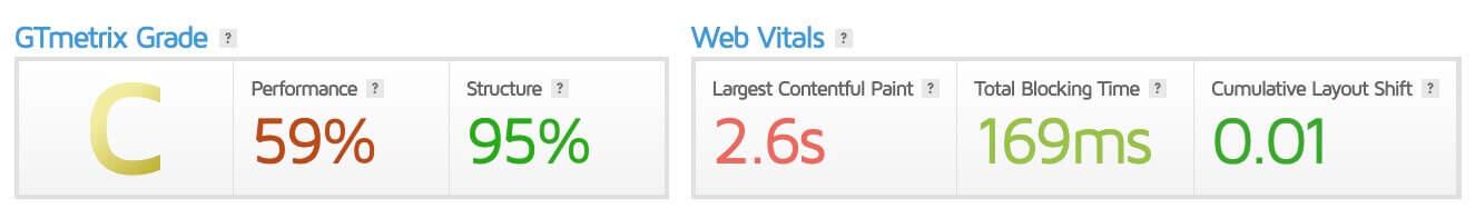 GTmetrix - Core Web Vitals