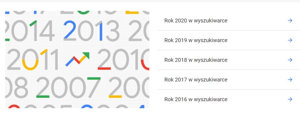 Rok w wyszukiwarce